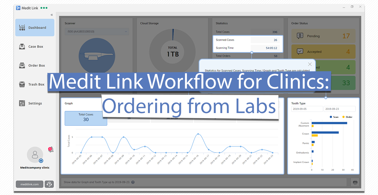 Medit Link Workflow for Clinics: Ordering from Labs