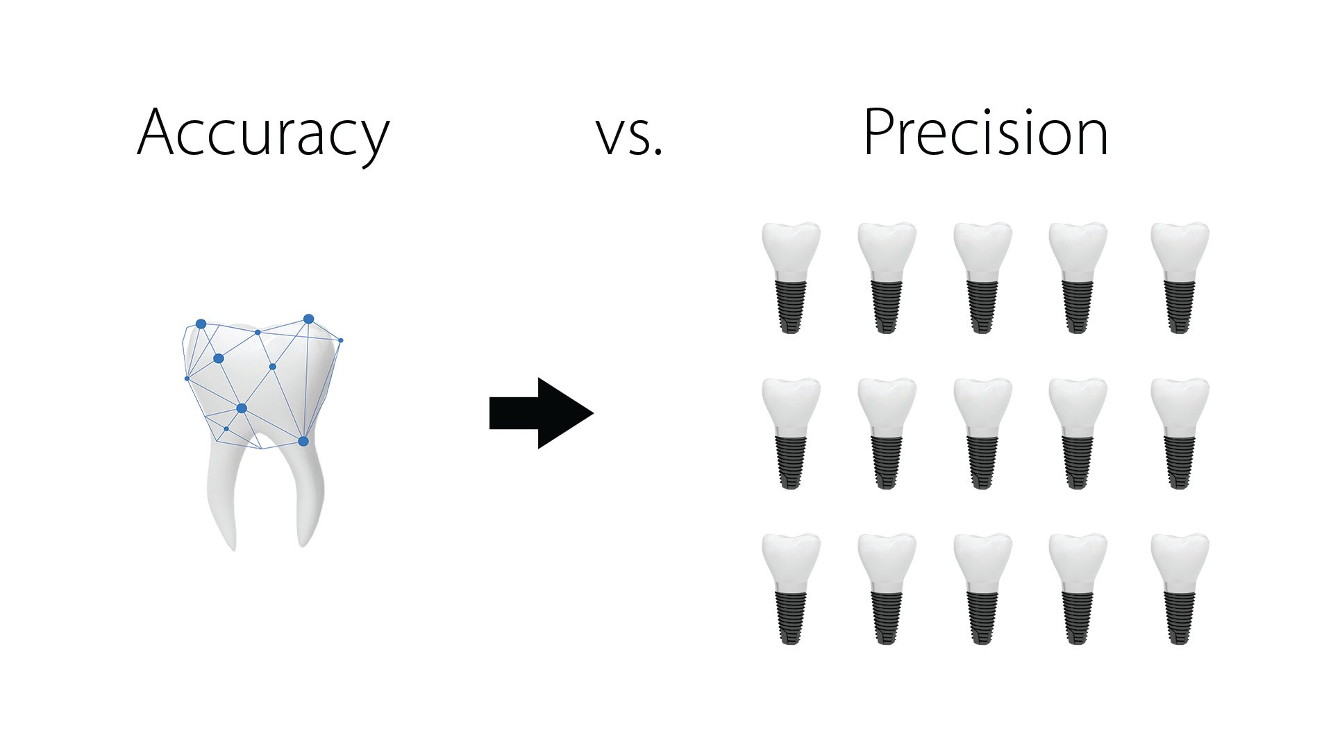 Accuracy or Precision - What to Consider When Choosing Your Intraoral Scanner